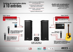 StageSource_Stereo